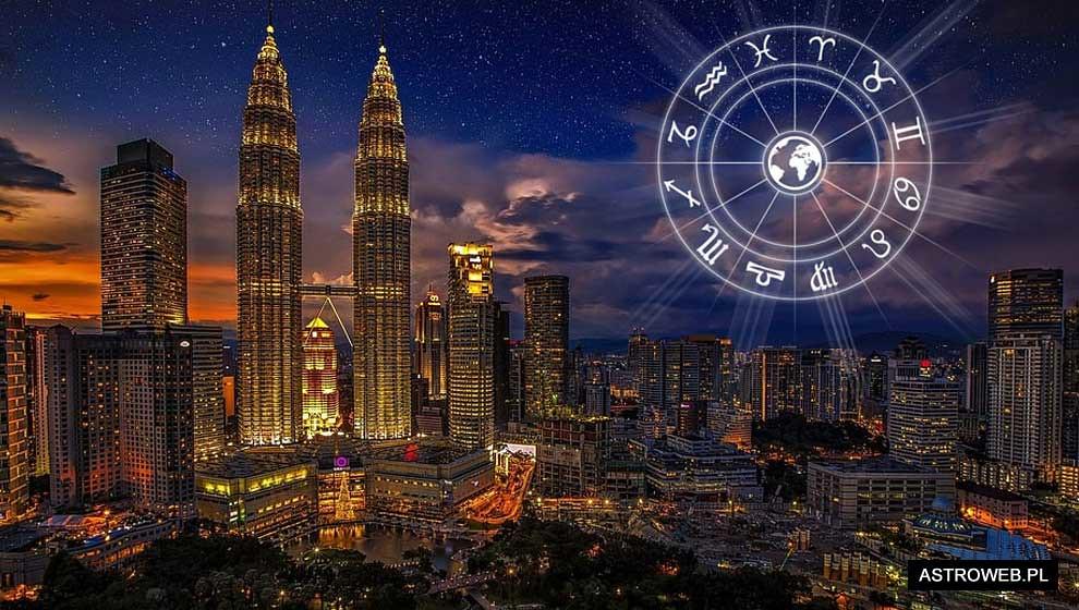 Znaki zodiaku miasta