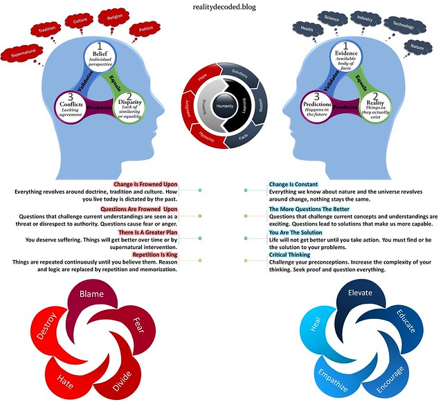 Mind Map 1
