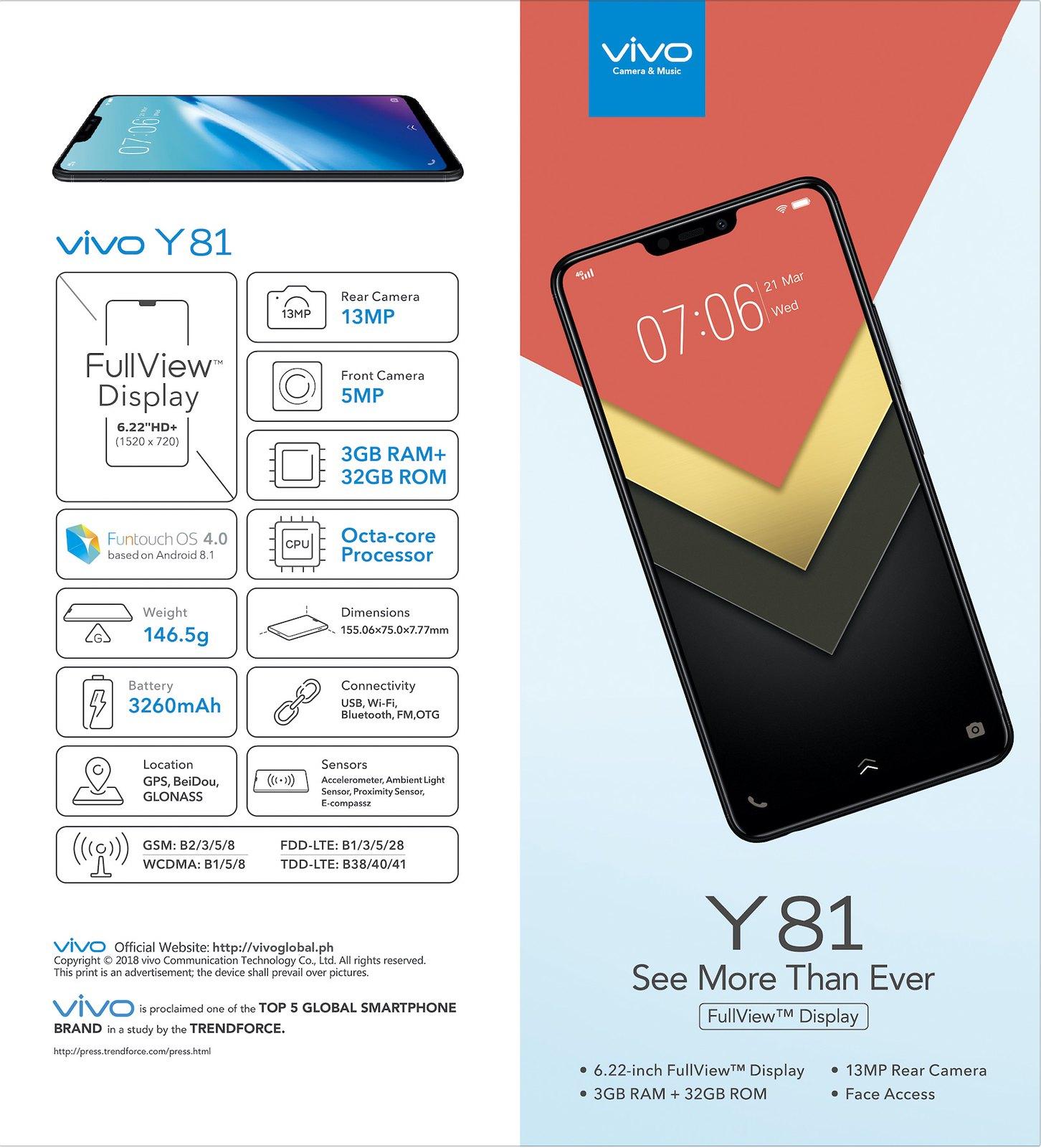 Vivo Y81 Philippines Price