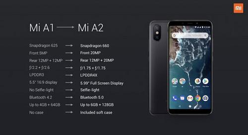 Mi-A1-vs-Mi-A2