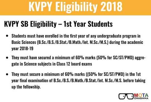 KVPY Eligibility for SB Stream