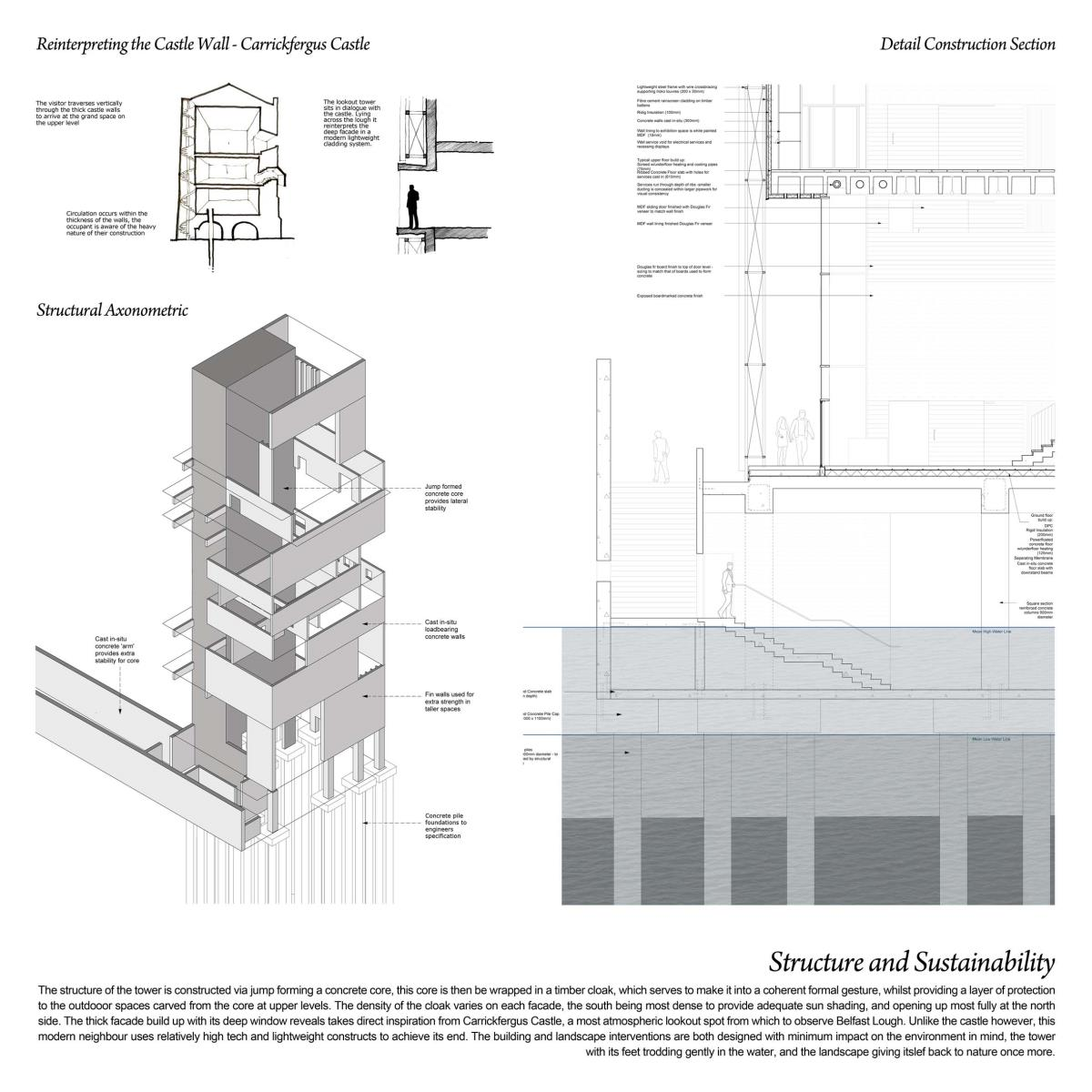 Diagrams detailing the curtain wall at Carrickfergus Castle.