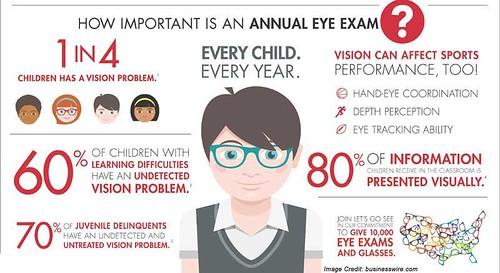 children-eye-health-info