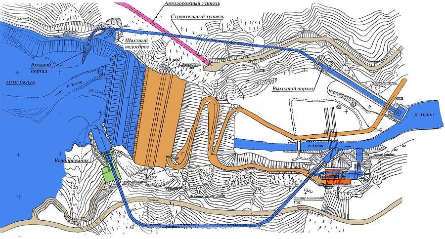 1 Схема Головной ГЭС