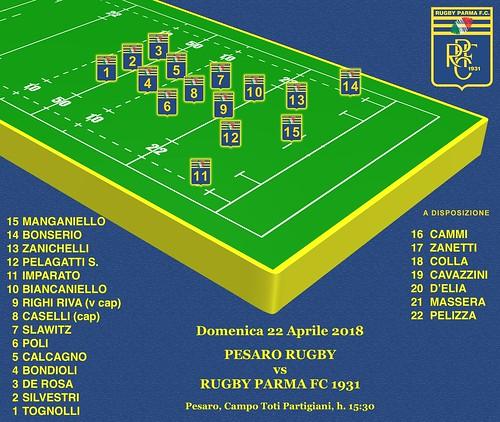 Pesaro vs RPFC