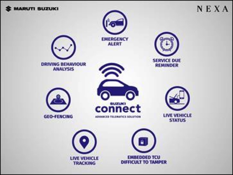 Suzuki Connect
