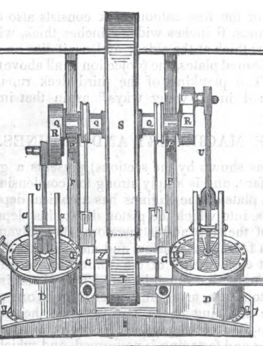 Side view of engine and gearwheel layout of SS Great Britain, showing arrangement of large gearwheel on the crankshaft between the two engines (nearmost cylinders displayed) and the smaller gearwheel below operated by chains from the larger. The engine cylinders D D drive the connecting rods U U which turn the crank eccentrics R R which turn the crankshaft Q Q Q which turns the large gear or driving wheel S which by means of the installed chains turns the smaller propeller shaft gearwheel T. From 'History and Description of the Steamship Great Britain' by Captain R.N. Claxton, published by J. Smith Homans, New York, 1845, page 10