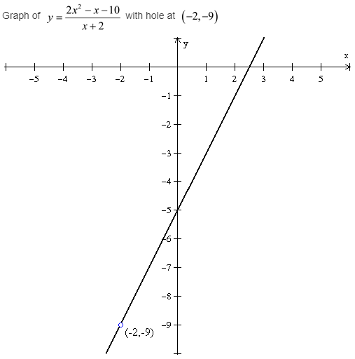 larson-algebra-2-solutions-chapter-8-exponential-logarithmic-functions-exercise-8-4-46e1