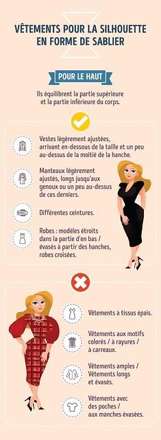 Fashion infographic : Comment valoriser ta silhouette selon ses avantages et ses points faibles en ...
