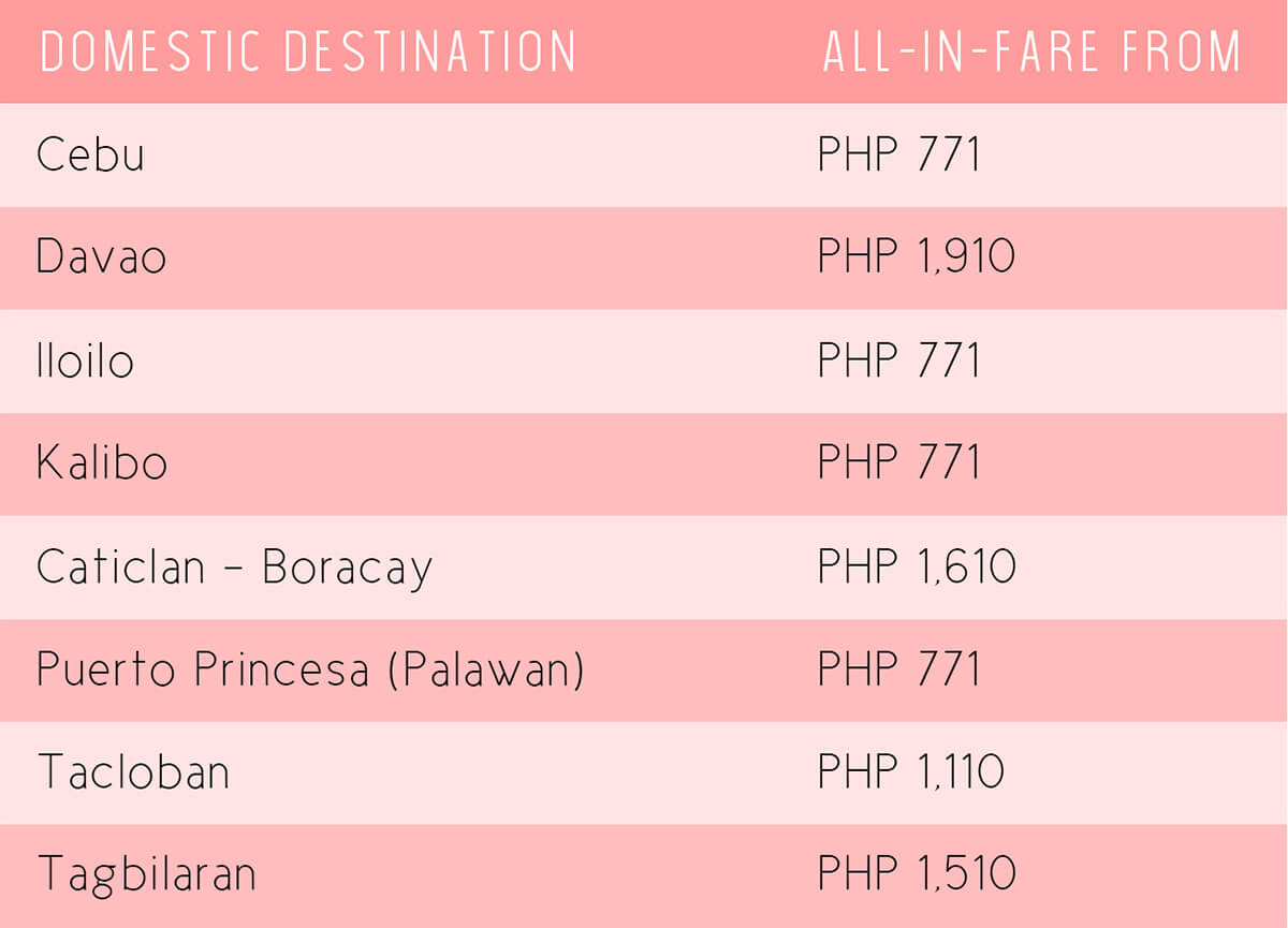 AirAsia Low Fare Promo - Fly from Manila (Domestic flights)
