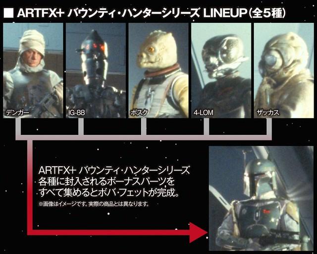 ARTFX+ 《星際大戰五部曲:帝國大反擊》「賞金獵人 扎庫斯」!バウンティ・ハンター ザッカス