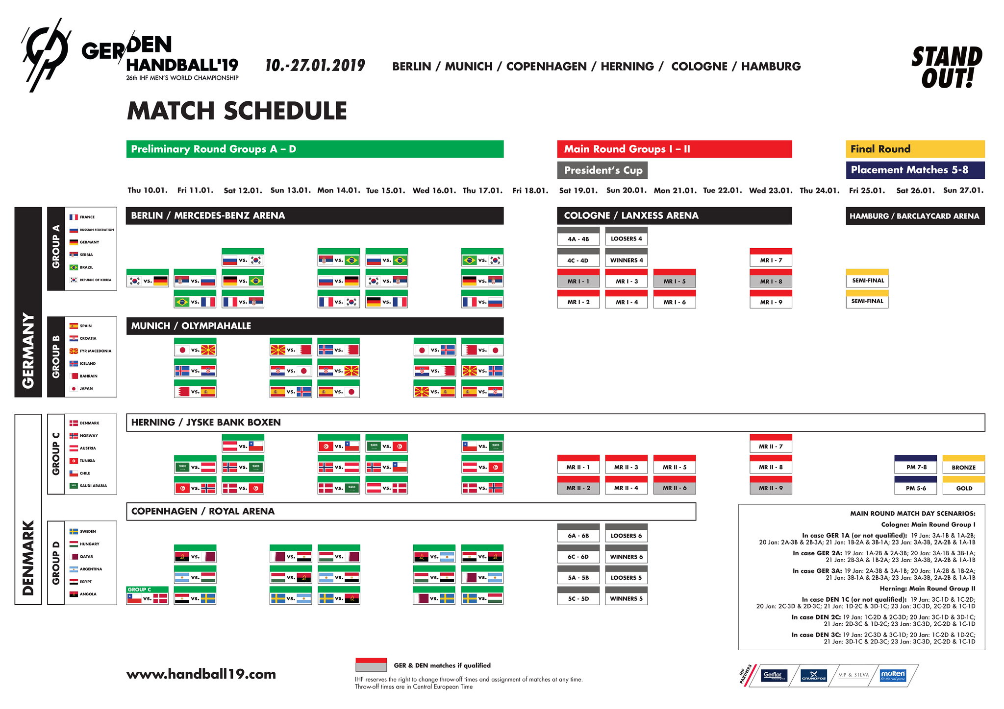 Match Schedule For The Ihf Men S World Championship
