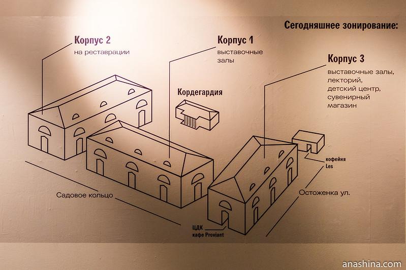Схема выставочных зданий Музея Москвы