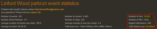 lwpr stats