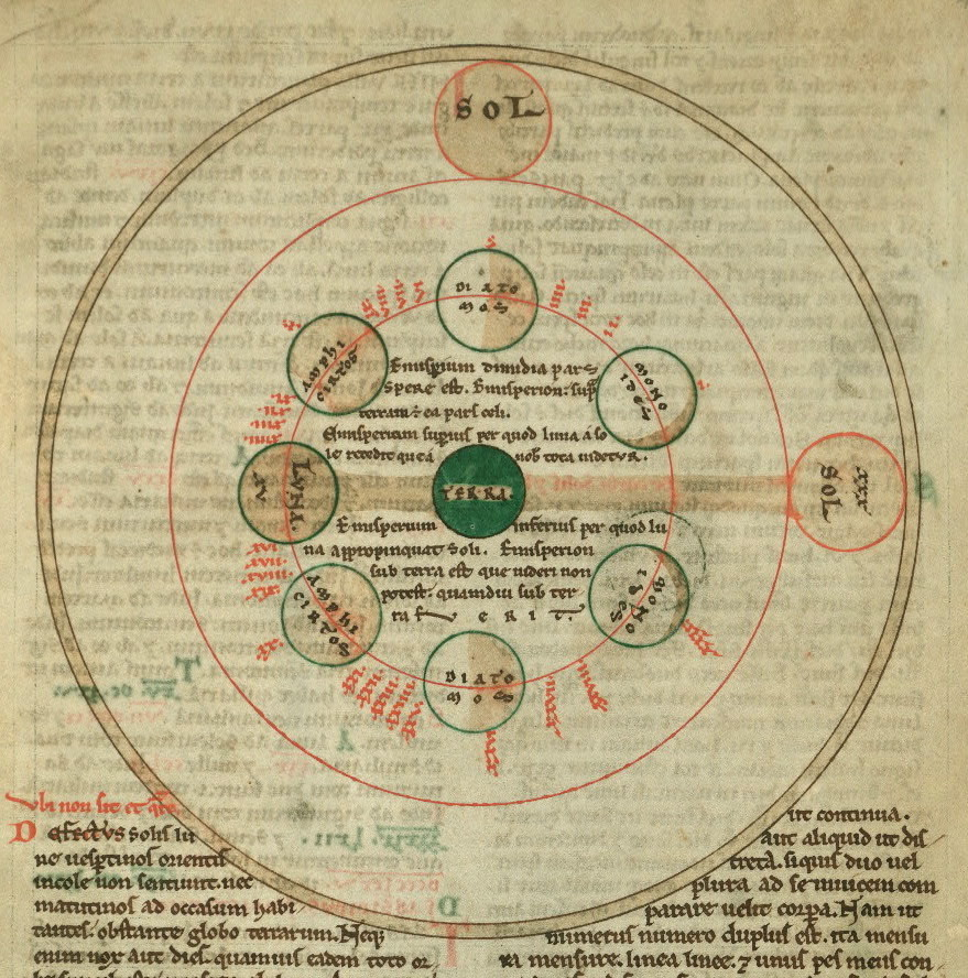 Cosmography Manuscript 12th Century The Public Domain Review