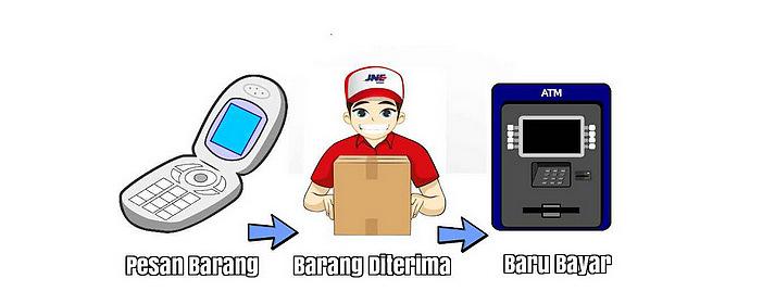 Cara Pemesanan QNC Jelly Gamat Via Whatsapp Toko Acep
