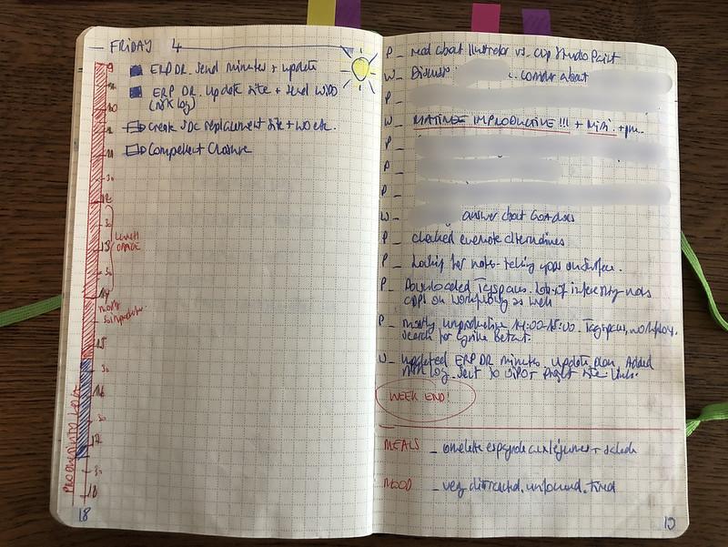 Bullet journal ou bujo pour les intimes: agenda sur mesure 41644214141_49eb4ec1f1_c