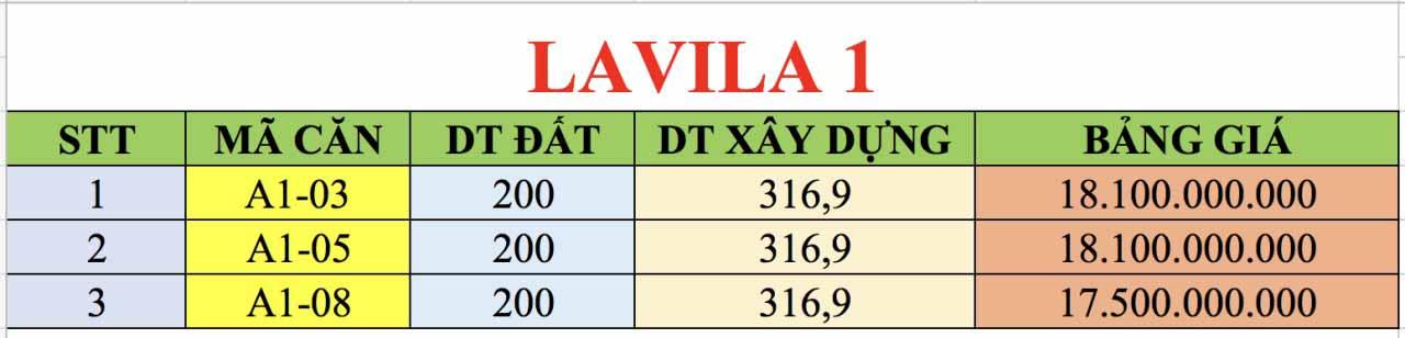 Danh sách biệt thự Lavila song lập.