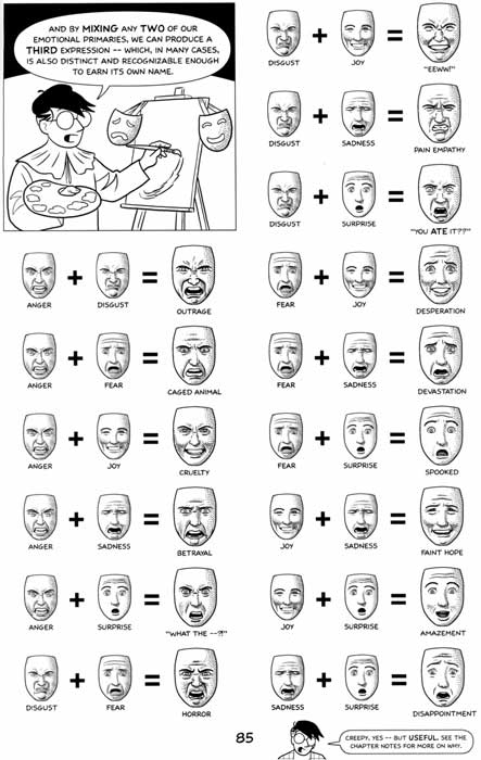 the emotion wheel  reference tool for drawing emotions on