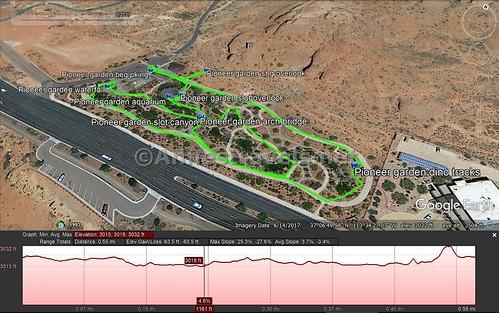 Visual map of the Red Hills Desert Garden near Pioneer Park in St. George, Utah