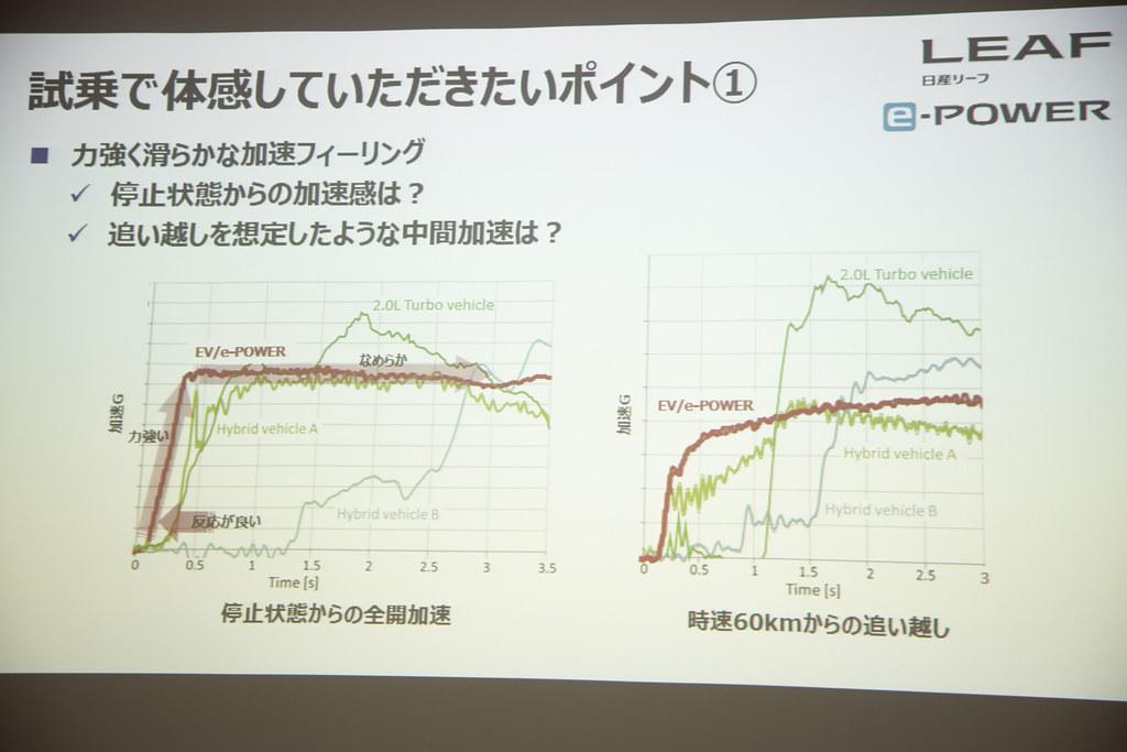 Nissan_Blogger-20