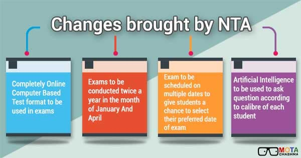 top changes brought by nta in jee main