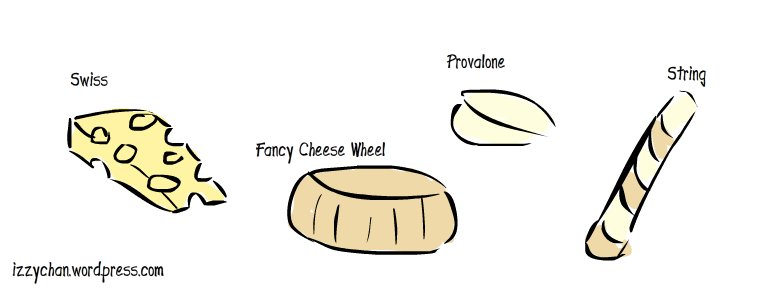 swiss cheese wheel provalone string