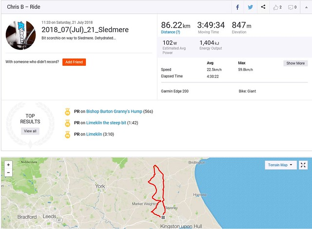 Yorkshire Wolds Cycling Little Weighton to Sledmere loop