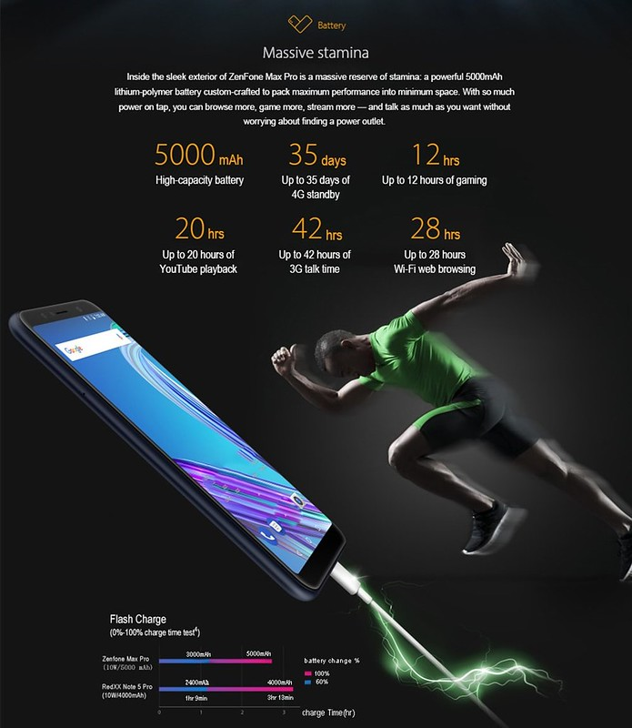 Zenfone Max Pro M1 (5)
