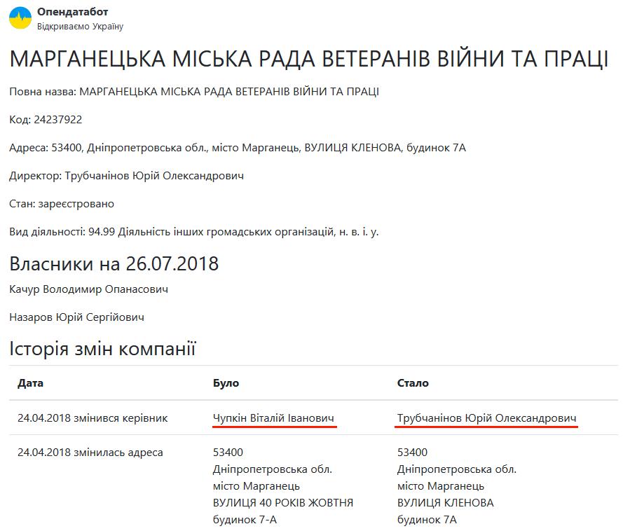 Screenshot_2018-07-30 МАРГАНЕЦЬКА МІСЬКА РАДА ВЕТЕРАНІВ ВІЙНИ ТА ПРАЦІ