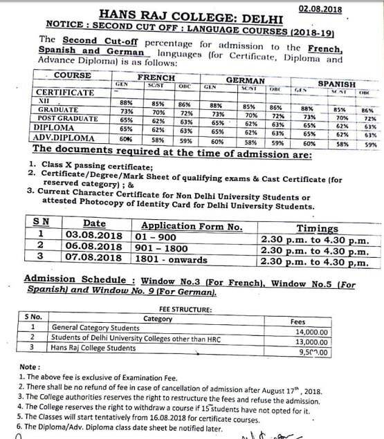 Hansraj College language 2nd cut off