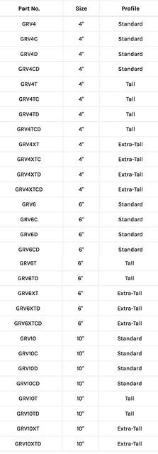 GRV-Specs