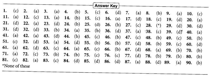NEET AIPMT Biology Chapter Wise Solutions - SOLVED PAPER NEET 2016 - ANSWER KEY