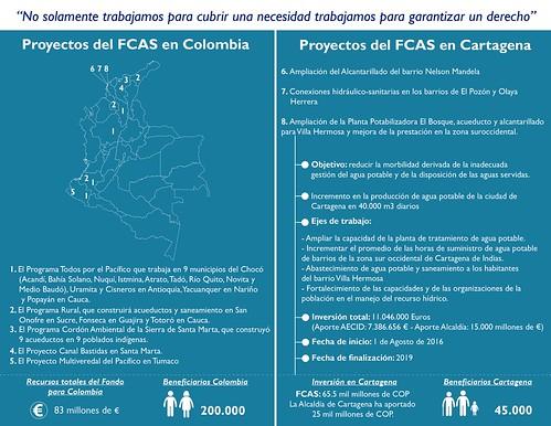 Infografía FCAS - Colombia/Cartagena
