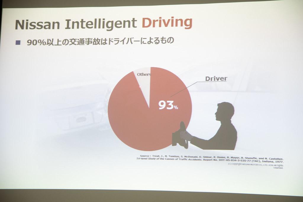 Nissan_Blogger-10