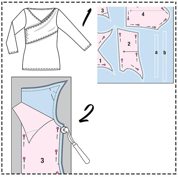 Steps 1 2