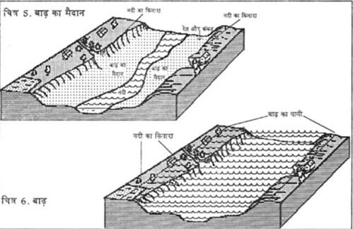 बाढ़ का मैदान
