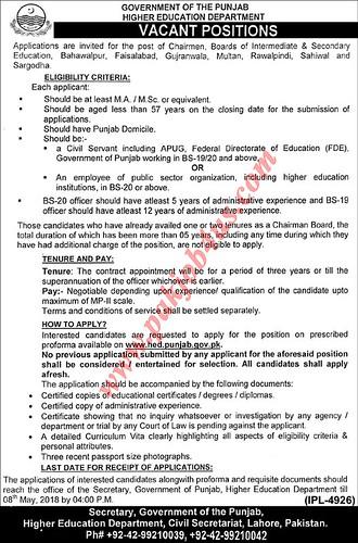 Higher Education Department Govt. of Punjab Jobs 2018