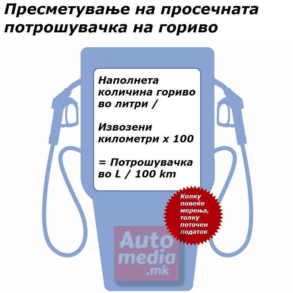Просечна потрошувачка на гориво