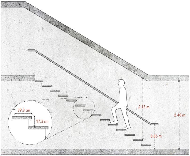 lebar pijakan tangga Archives Arginuring Arsitek