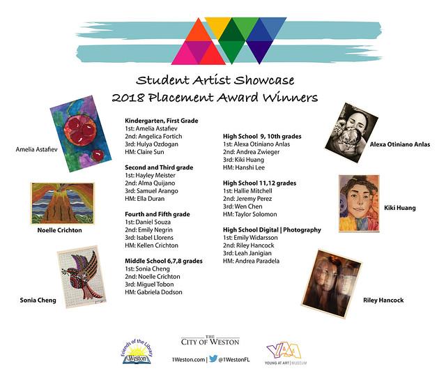 2018 Student Artist Showcase