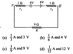 NEET AIPMT Physics Chapter Wise Solutions - Current Electricity 99