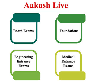 Aakah Live is for All Students