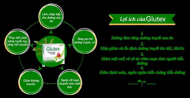 Cơ chế, lợi ích của sản phẩm Glutex