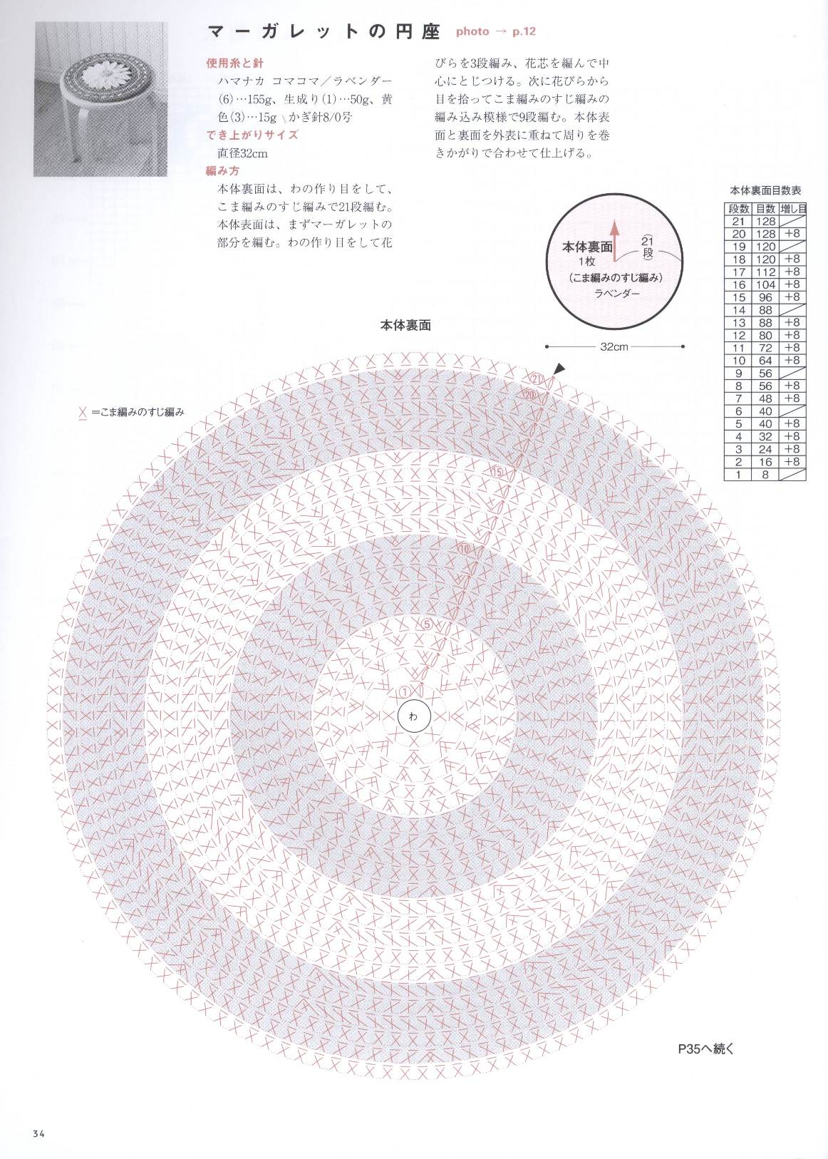 0011_Asahi Crochet Lace (12)