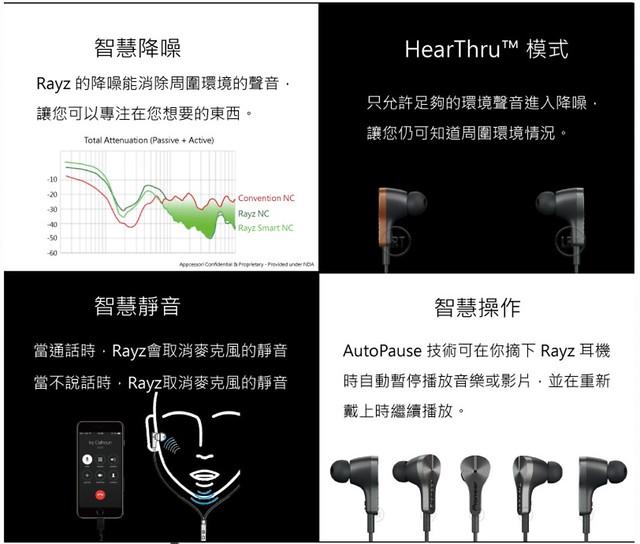 Pioneer_Rayz_Plus_Lighting智慧耳機2