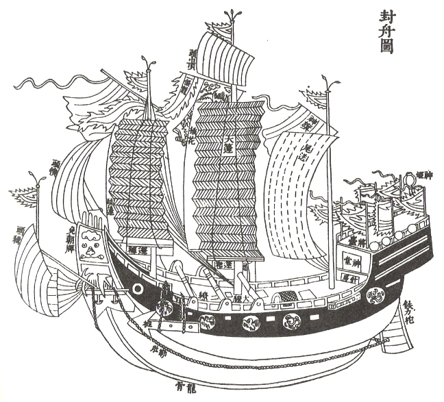 A 15th-century Ming dynasty junk, Fengzhou