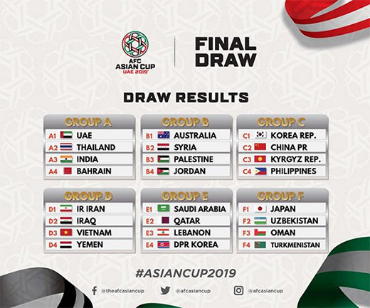 hasil drawing piala asia 2018 uni emirat arab