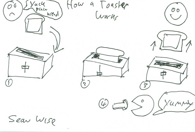 toaster diagram