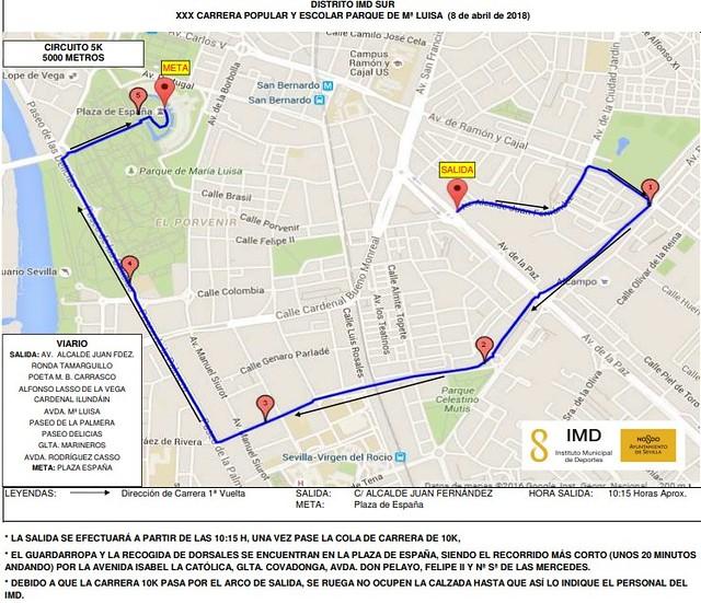 carrera parque maria luisa 5k
